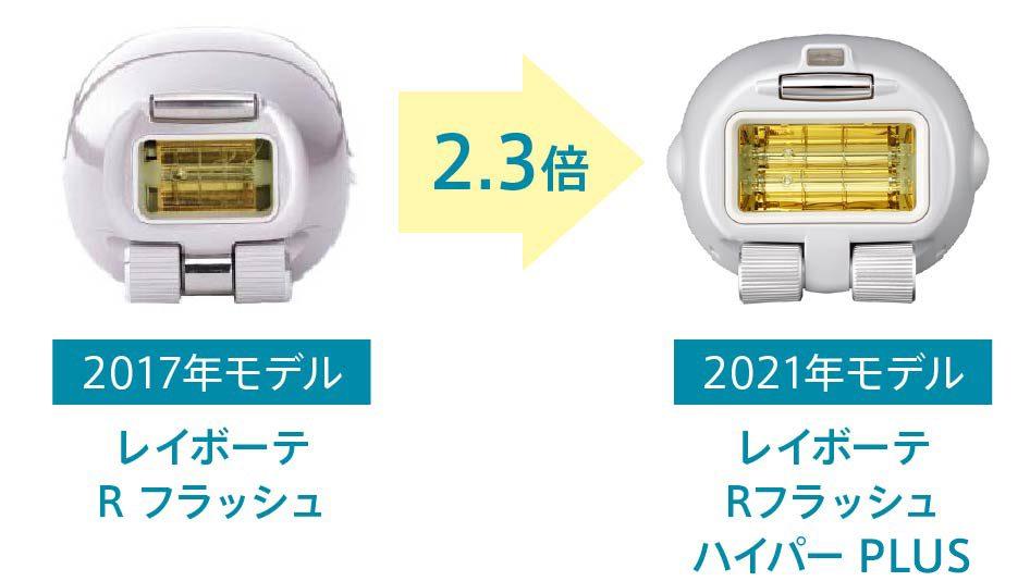 2020年モデルのレイボーテ R フラッシュ ハイパーは2.3倍